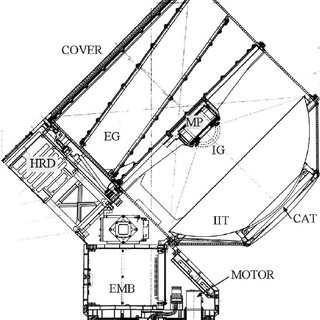 (PDF) The Cassini Cosmic Dust Analyzer