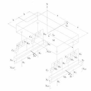 (PDF) Vibration Isolation Performance of a Vehicle