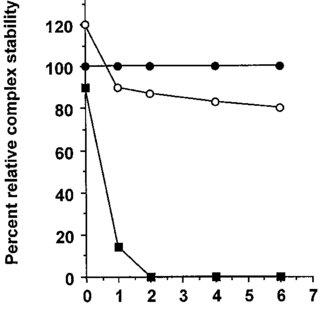 (PDF) Analysis of the Cytolytic T Lymphocyte Response of