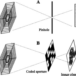 imaging of the terrestrial magnetosphere from a