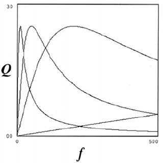 """Effective ICR"", regarded as a magnetization parameter"