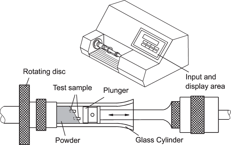 Volume determination of pellet samples with the