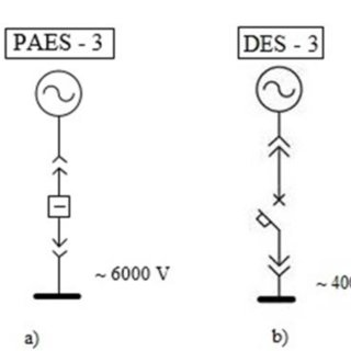 (PDF) Research of Reliable Power Supply Schemes for OOO