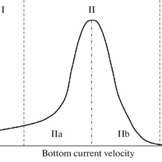 (PDF) Quantitative parameters of Pleistocene pelagic