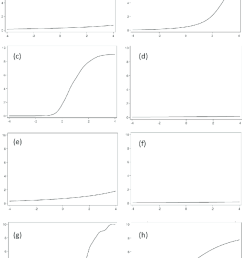 test characteristic curves of pain numeric rating scales for different body areas y axis [ 850 x 1199 Pixel ]