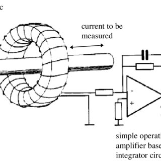 The Rogowski transducer. The voltage induced to the coil