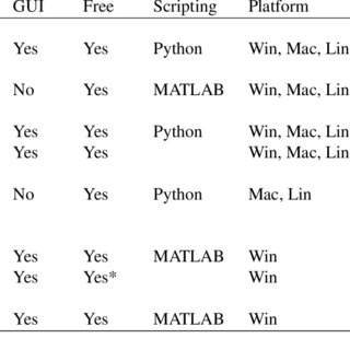 (PDF) VQone MATLAB toolbox: A graphical experiment builder