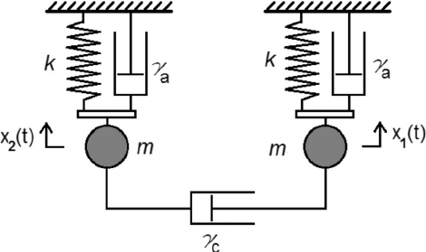Schematic of a cantilever pair modeled as a mass-spring