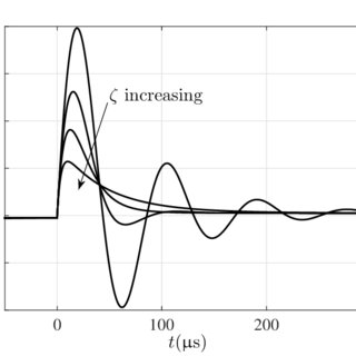 System square-wave response (normalised) for HW1 ( ) and