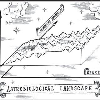(PDF) Astrobiological landscape: A platform for the neo