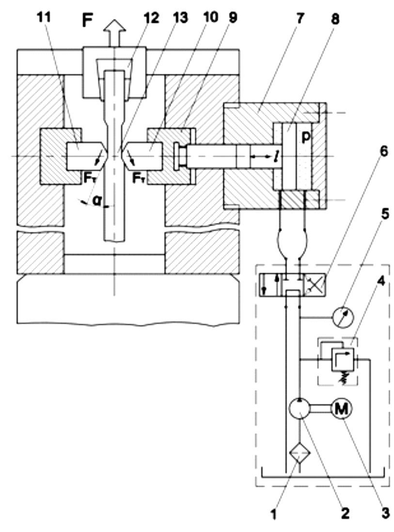 hight resolution of block scheme of the experimental device 1 filter 2 pump 3