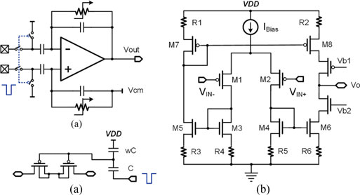 Circuit schematic of the proposed neural amplifier. (a