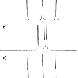 Extracts of the 1 H NMR spectra (anomeric protons H-1) of
