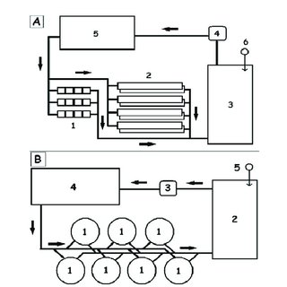 (PDF) A Simple and Effective Recirculating Hatchery for