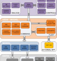 application component block diagram  [ 850 x 1067 Pixel ]