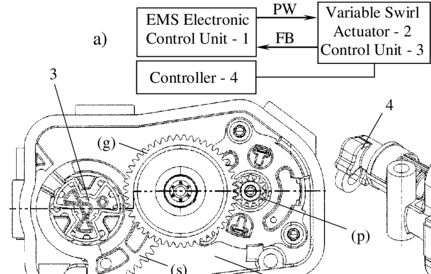 Unit for air flow control in the car engine: a) principle