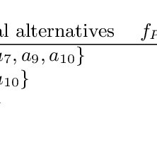(PDF) Heuristics for selecting pair-wise elicitation