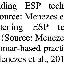 (PDF) Professional Identity and English Language Teaching