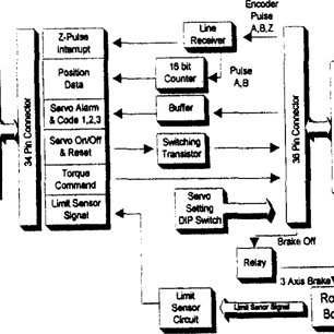 [Download 19+] Intel D945gcnl Motherboard Schematic
