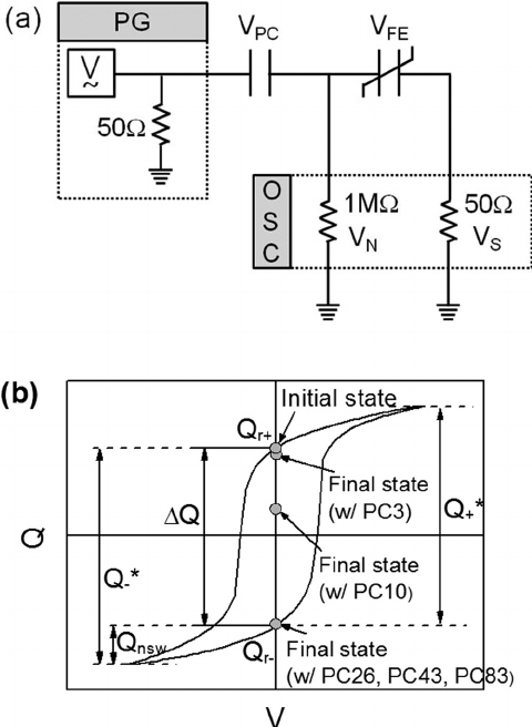 (a) Circuit diagram of pulse switching measurement system