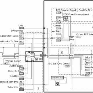 Front panel of system description in LabVIEW. It contains