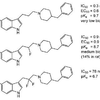 (PDF) Review: Fluorine in Medicinal Chemistry