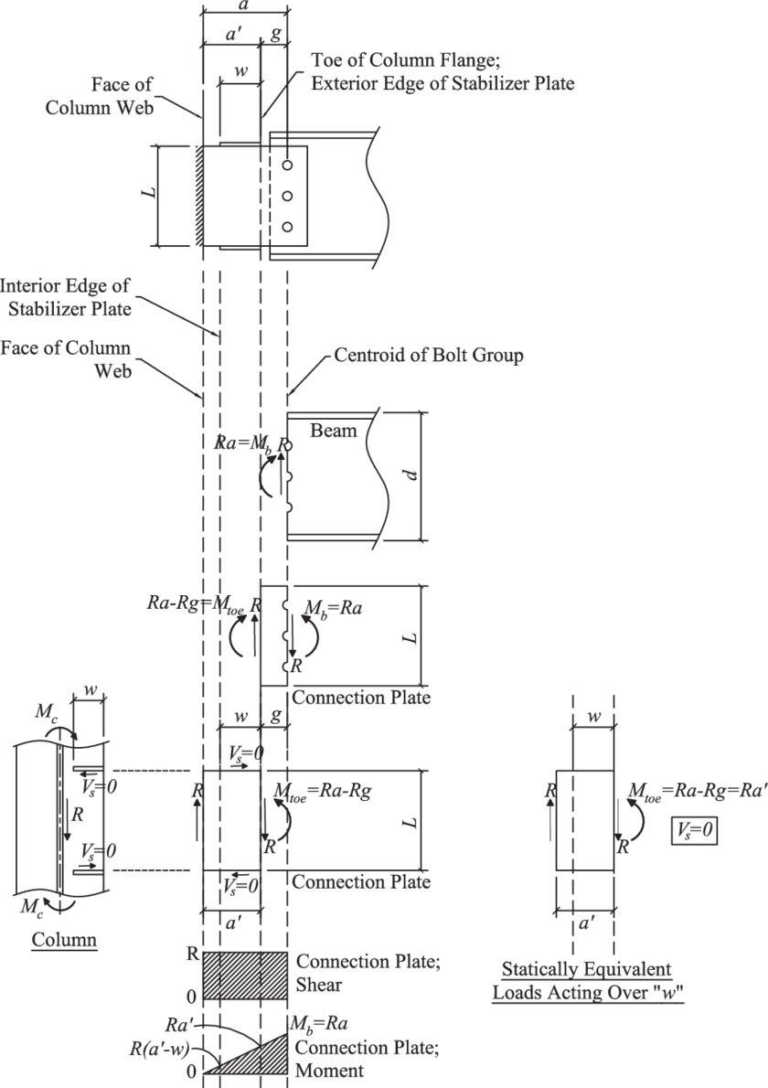 medium resolution of 5r55e diagram oil wiring diagramsbolt body diagram wiring diagrams u2022 5r55e transmission rebuilding manual