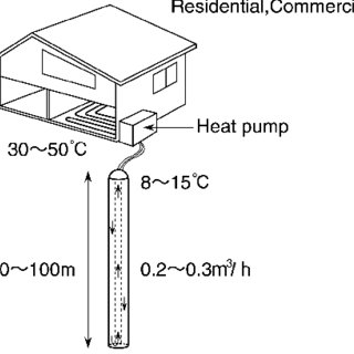 (PDF) FEASIBILITY STUDY ON THE UTILIZATION OF GEOTHERMAL