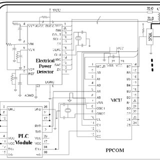 (PDF) Power Monitoring and Control for Electric Home
