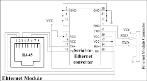 Circuit diagram of the Ether Module | Download