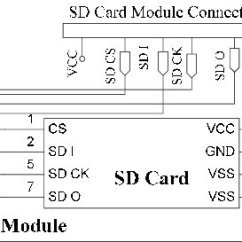 Bt Master Socket 5c Wiring Diagram Home Phone Circuit Of The Bluetooth Module Download Scientific Sd Card
