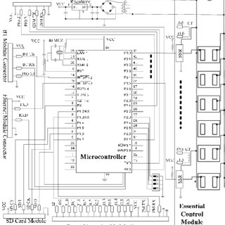 bt master socket 5c wiring diagram 6 pin trailer harness circuit of the bluetooth module download scientific essential control