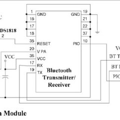 Bt Master Socket 5c Wiring Diagram Hyster 60 Forklift Circuit Of The Bluetooth Module Download Scientific