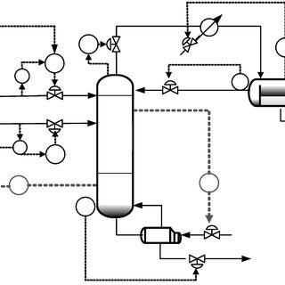 Optimized process flowsheets for aqueous acetic acid