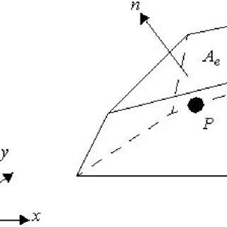 (PDF) Fluid Dynamics in Microchannels