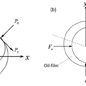 1-order differential-based empirical mode decomposition