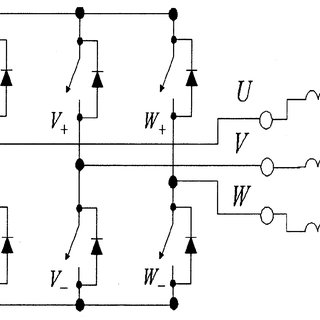 Inductance of stator windings, depending upon the position