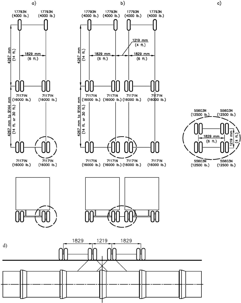hight resolution of live load configurations on prototype scale a design truck single pair