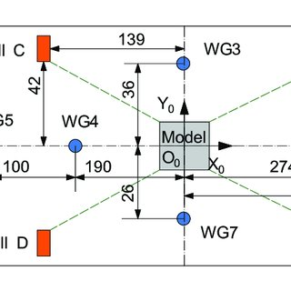 (PDF) Experimental Study of a Moored Floating Oscillating