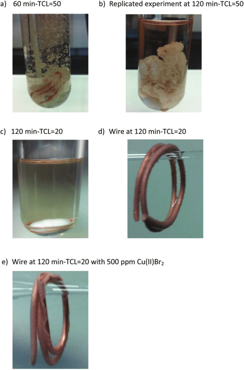 small resolution of gel formation in cu 0 wire mediated rdrp of hea at room temperature