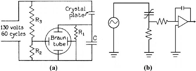 (a) Original Sawyer–Tower circuit and (b) modified Sawyer