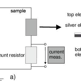 Relationship between electric field and current in