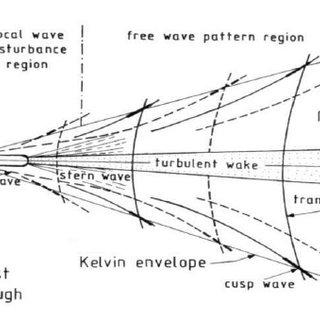 Radar Sensor Diagram Time Diagram Wiring Diagram ~ Odicis