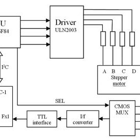 ULN 2003 pin diagram Each driver has a input, a common pin