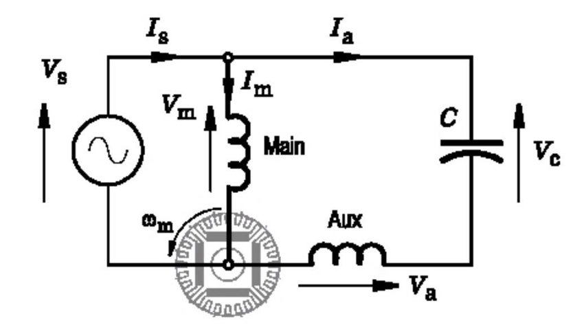Circuit for analysis of 1-phase line-start permanent