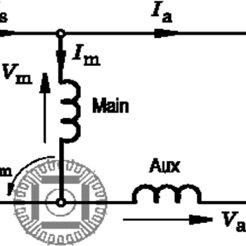 (PDF) Asynchronous Performance Analysis of a Single-Phase