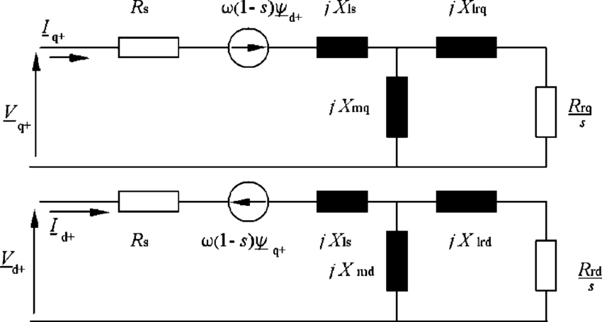 LSPM motor positive sequence equivalent circuit for cage