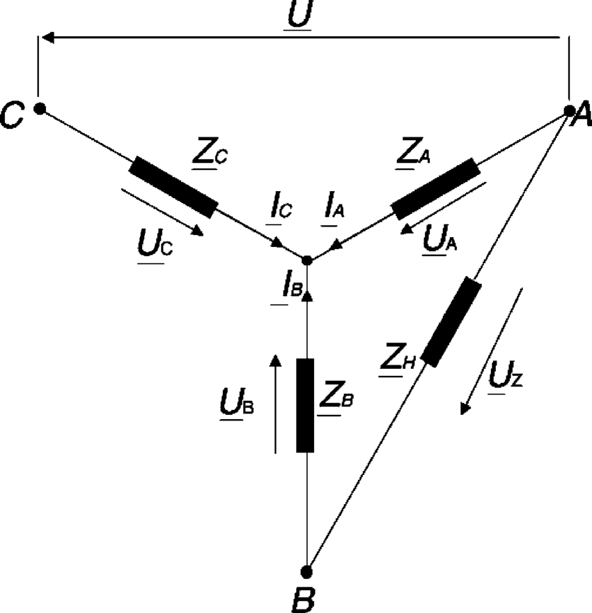 Electrical circuit for Steinmetz wye connection