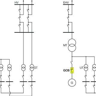 (PDF) Generator Circuit-Breakers