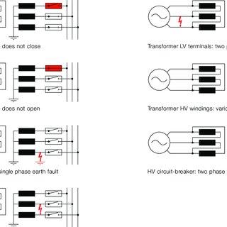 Typical single line diagram of a generator circuit-breaker